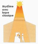 Laque de protection solaire classique sur Skydôme