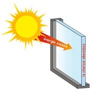 Film de protection solaire, absorption solaire