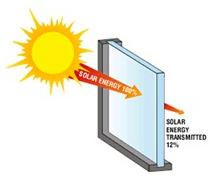 Film de protection solaire, transmission solaire