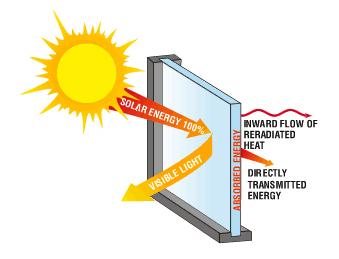 Bâtiment, contrôler énergie solaire, film anti-chaleur, Confort Glass Sathonay-Camp, Lyon