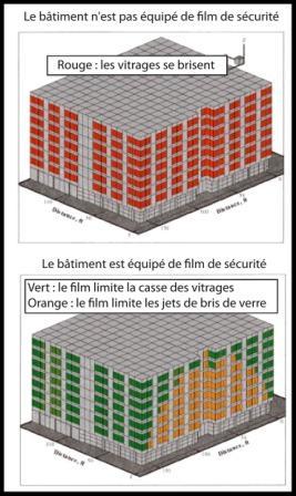 Immeuble, film sécurité explosion, Confort Glass, Sathonay-Camp, Lyon