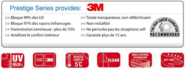 Série Prestige 3M, Confort Glass Sathonay-Camp, Lyon