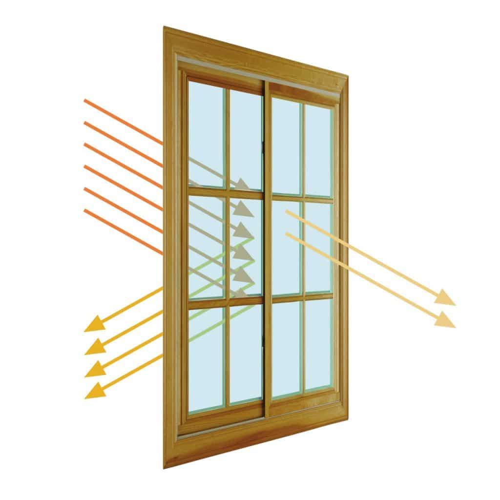 Vitrage fenêtre anti chaleur, Confort Glass Bâtiment, Protection solaire, Caluire, Lyon, Film solaire anti chaleur